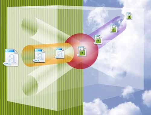 Verschlüsselte Cloud-Speicher für mobilen Zugriff